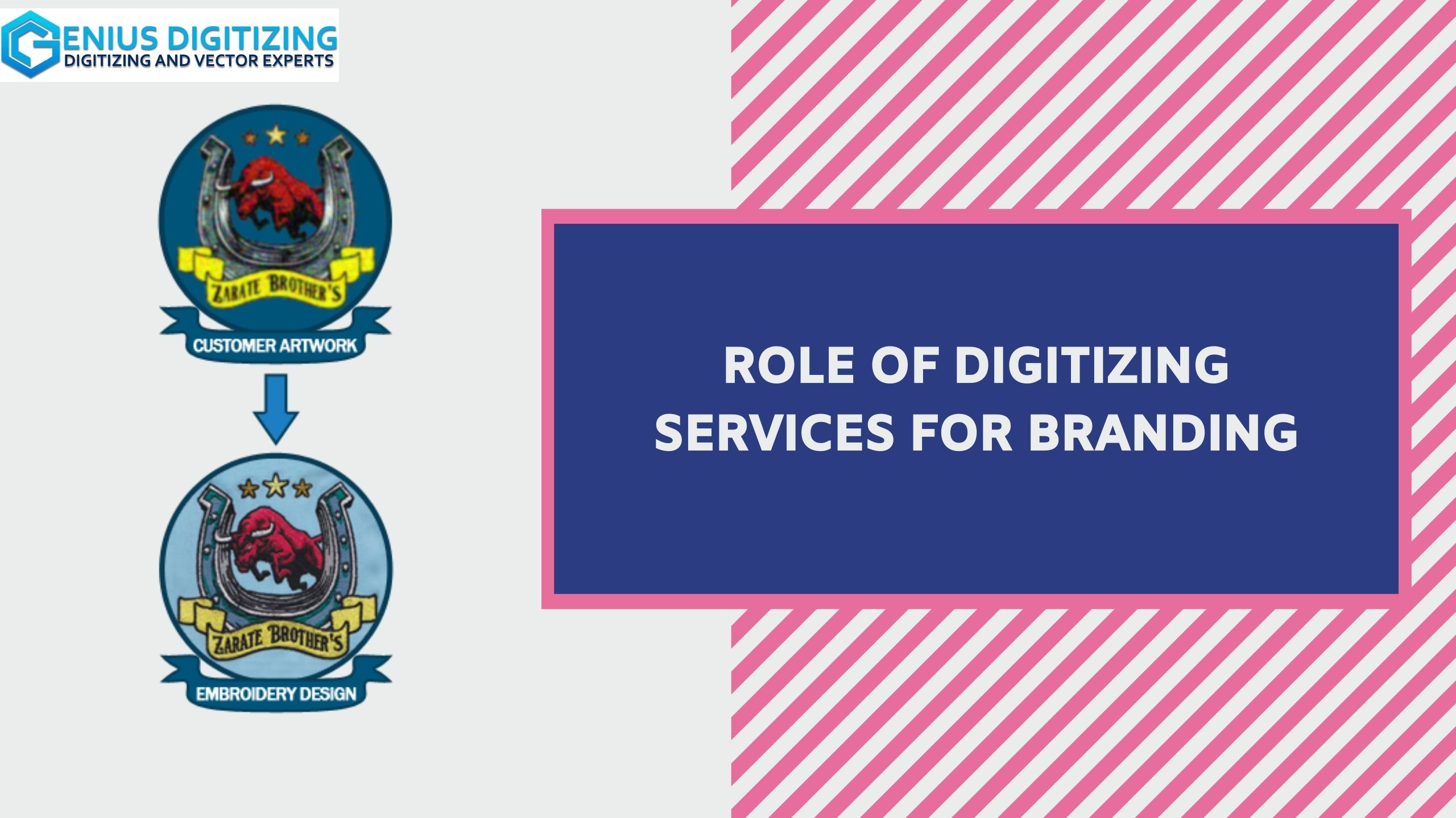 <div> <p> Role of Digitizing Services for Branding</p> </div> <p> </p>